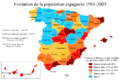 Spanish population evolution between 1981 and 2005-fr.png