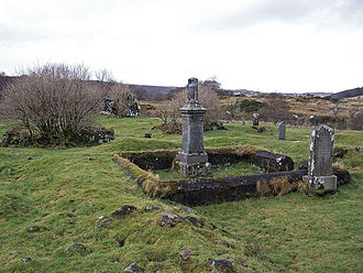 Snizort Cathedral - Graves on St Columba's Isle