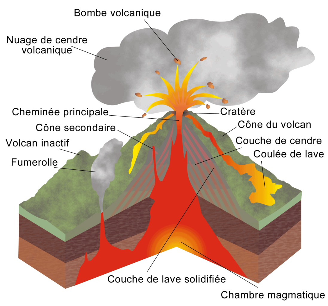 Filestructure volcang wikimedia commons filestructure volcang pooptronica