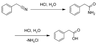 Synthesis of phenylacetic acid from benzyl cyanide.png
