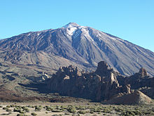 list of volcanoes by elevation wikipedia