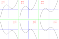 Tercer grado curvas.png