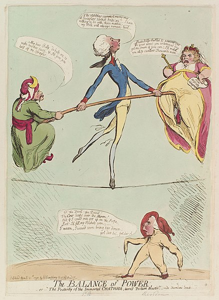 File:The balance of power. - or - The posterity of the immortal Chatham, turn'd posture master by James Gillray.jpg