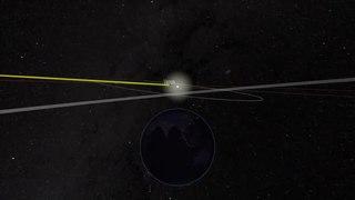 Файл: Прохождение Венеры, 2012 Orbital Paths.ogv