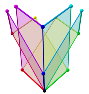 Tree of weak orderings in concertina cube 124.png