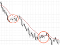 Trend correction.png