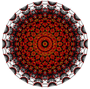 Uniform 9-polytope - Image: Truncated 9 cube