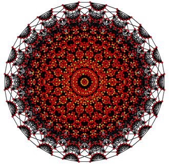 Uniform 9-polytope - Image: Truncated 9 cube