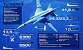 Tu-22 infographic.jpg