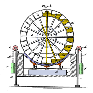 Minto wheel - Image: US243909 Figure 3