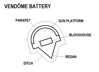 Vendôme Battery