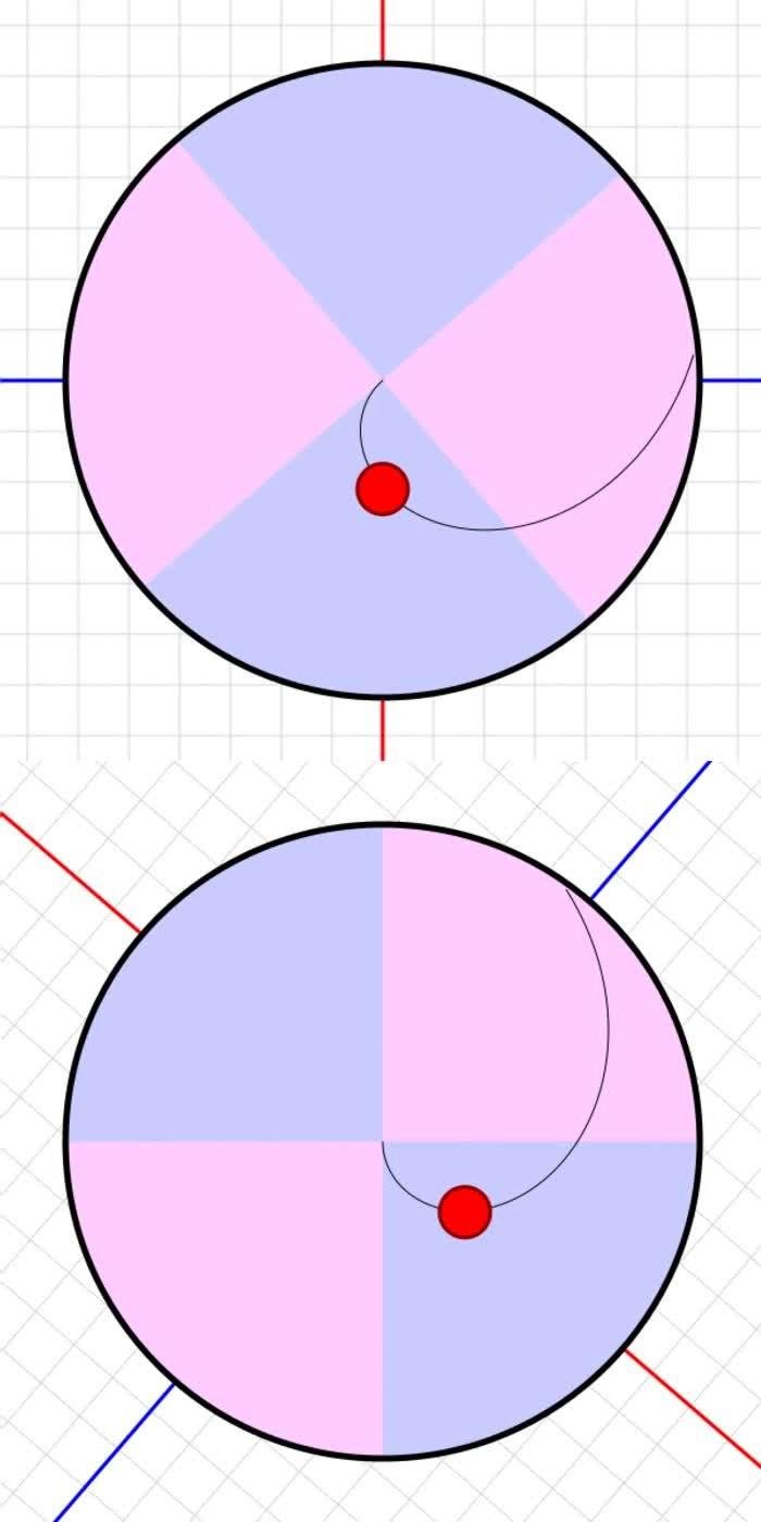 Corioliskraft – Wikipedia