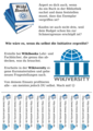 Wiki-Zettel-Entwurf.png
