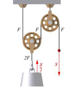Work-pulleys.png