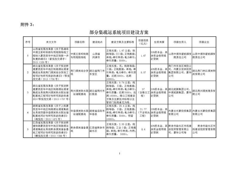 File:国家发展改革委关于新建蒙西至华中地区铁路煤运通道可行性研究报告的批复 - 附件3.pdf