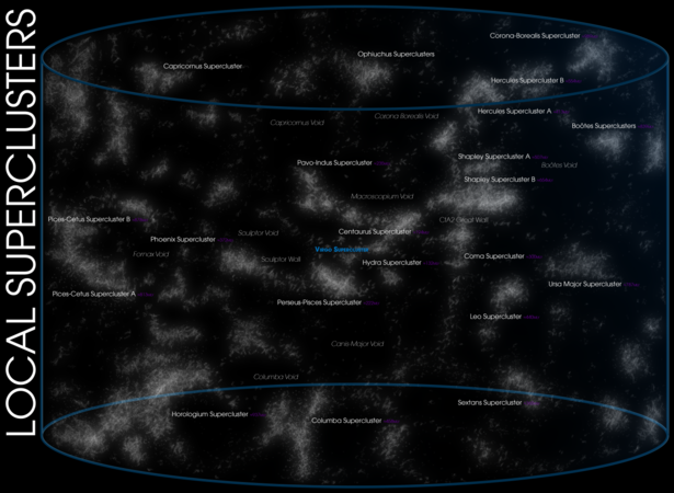 08-Local Superclusters (LofE08240).png