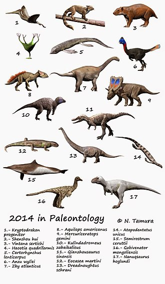 2014 in paleontology - Species described in 2014