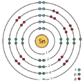 50 tin (Sn) enhanced Bohr model.png