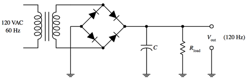 Schematic of basic ac-to-dc power supply ACtoDCpowersupply.png