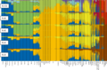 ADMIXUTRE plot of 758 individuals from 55 populations.png