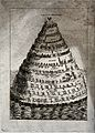 A cone-shaped mountain rises out of the sea, crowned by a tr Wellcome V0047947.jpg