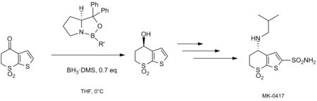 CBS reduction of sulfone in MK-0417 synthesis