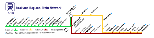 Auckland Railway Network Diagram.png