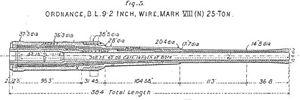 BL 9.2 inch Mk VIII gun diagram Brasseys 1899.jpg