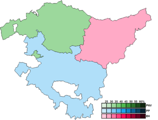 BasqueCountryProvinceMapParliament1998.png