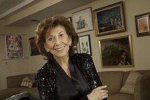 Bette Evensky salary