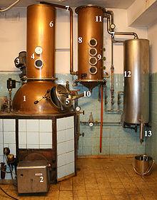 Atemberaubend Brennen (Spirituosen) – Wikipedia #CR_15
