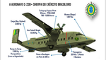 C-23B+ SHERPA - Exército Brasileiro.png