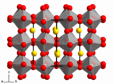 CaTiO3 perovskite structure.png
