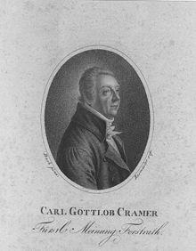 Carl Gottlob Cramer (Source: Wikimedia)