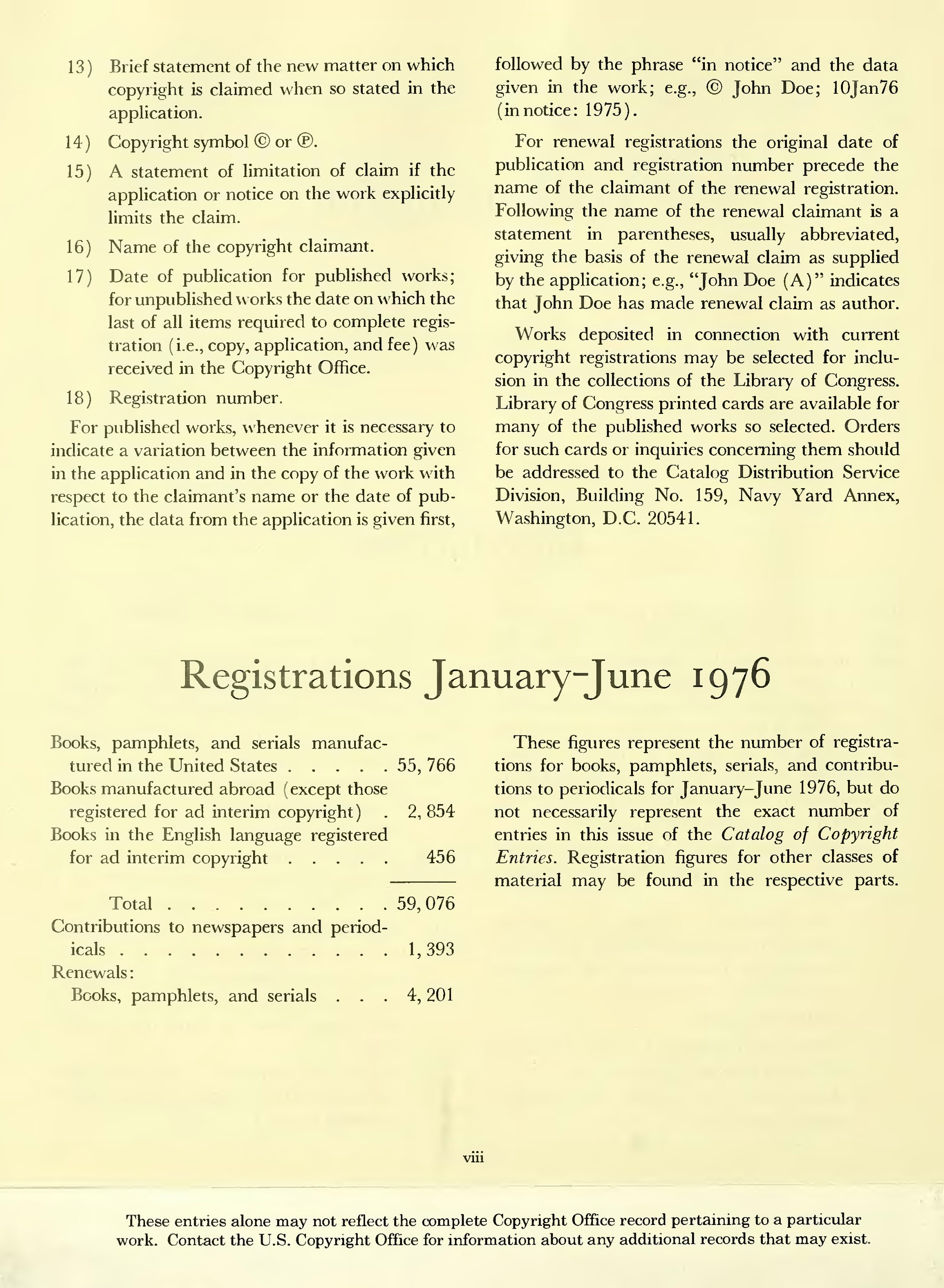 Page:Catalog of Copyright Entries 1976 Books and Pamphlets Jan-June