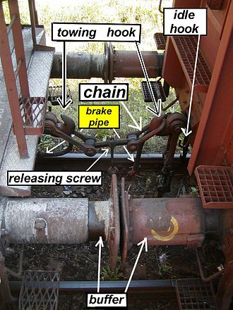 Buffers and chain coupler - Chain coupler detail (train in shunting mode)