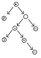 Corrected S-Expression Tree.png
