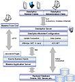 DataSplice Mobile Maximo Architecture.jpg