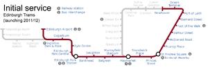 Edinburgh Airport Rail Link - Diagram of the Edinburgh Trams service