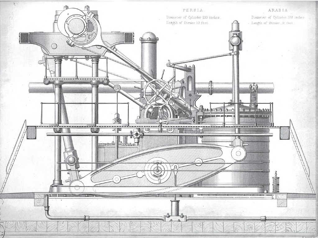 https://upload.wikimedia.org/wikipedia/commons/thumb/4/4e/Engines_of_RMS_Arabia_and_RMS_Persia.jpg/1024px-Engines_of_RMS_Arabia_and_RMS_Persia.jpg