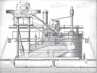 SS California (1848) - Side-lever engine of RMS Persia (1855)
