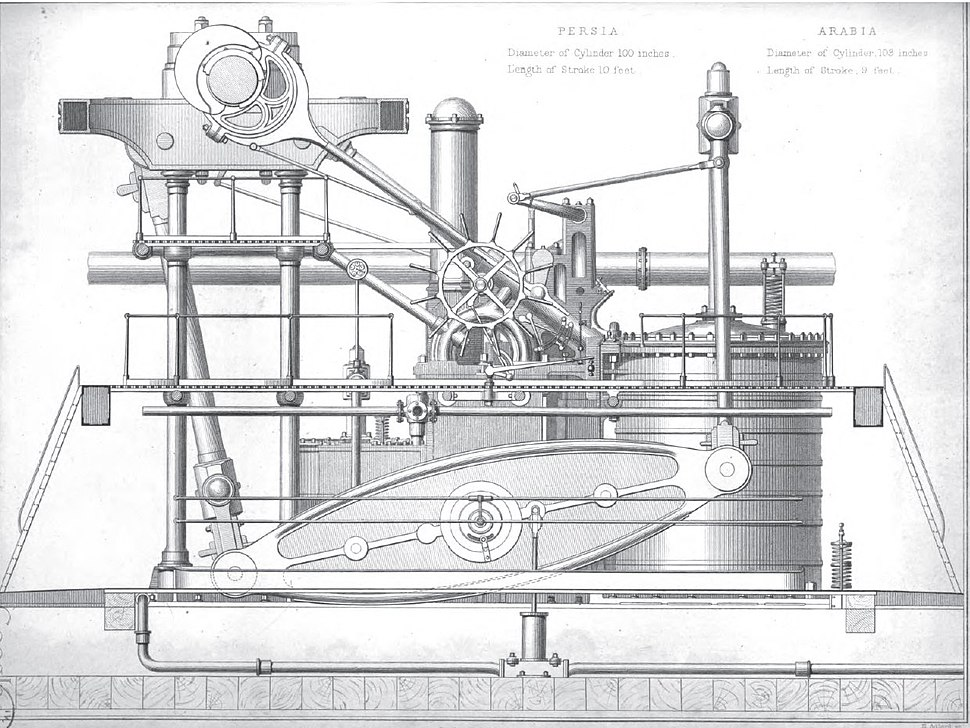 Engines of RMS Arabia and RMS Persia