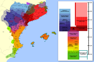 Crown of Aragon - Territorial expansion of the Crown of Aragon between 11th and 14th centuries in the Iberian Peninsula and Balearic Islands.