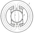 Figura 8.Makina dypolare me pole të theksuara në stator.png