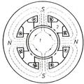 Figura 9.Makina katerpolare me pole të theksuara në stator.png