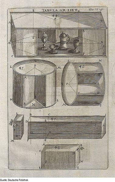 File fotothek df tg 0001387 optik instrument katoptrik for Spiegel history