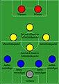 Fußball-Taktik 4-4-2.jpeg