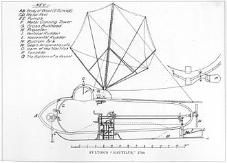 "Robert Fulton - A drawing of Fulton's invention ""Nautilus"""