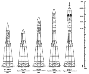 R-7 (rocket family) - Some R-7 variants