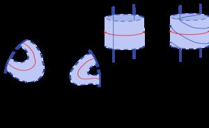 Dehn twist - General Dehn twist on a compact surface represented by a n-gon.